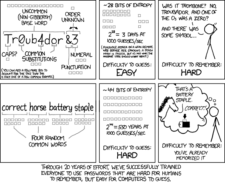 xkcd cartoon: password strength